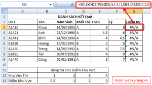 Lỗi #N/A trong Excel